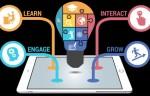 Aplicații utile pentru educație
